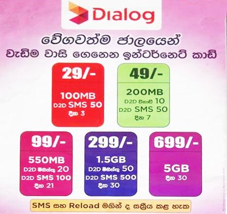 スリランカSIMカード