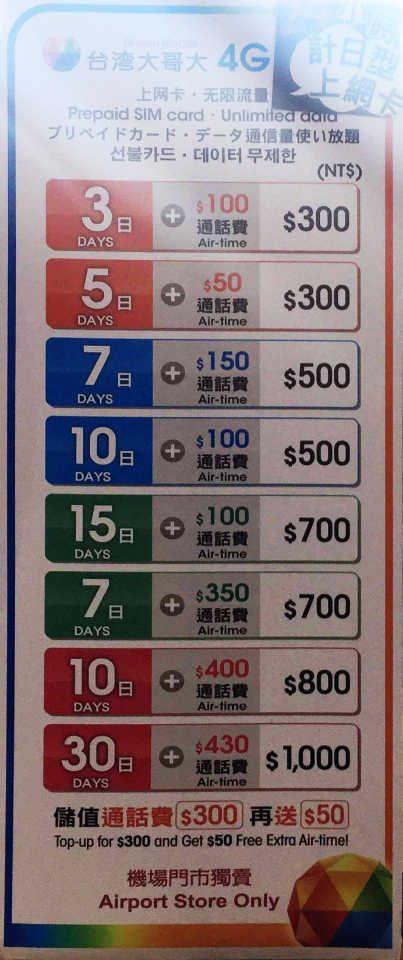 高雄 中華電信SIMカード
